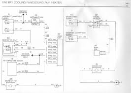 renault scenic wiring diagram with basic pictures 62686 linkinx com Fuse Box Access With Pics Renault Forums Scenic full size of wiring diagrams renault scenic wiring diagram with electrical images renault scenic wiring diagram
