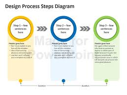 process flow diagram   editable powerpoint presentationprocess flow diagram