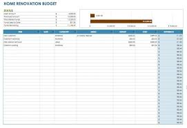 Project On Family Budget For A Month Free Google Docs Budget Templates Smartsheet