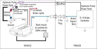 trailer brake control wiring diagram kiosystems me Telma Retarder Inc. Wood Dale IL trailer brake control wiring diagram