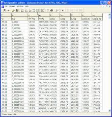 Nu22b Pressure Temperature Chart 78 Correct Pt Chart R11