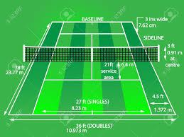 How Much Does It Cost To Light A Tennis Court Are All Tennis Courts The Same Size Mfg Led Lighting