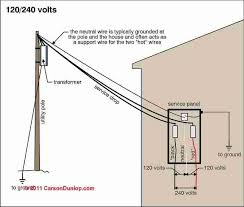 how electricity works basics for homeowners electrical power arriving at a home schematic c carson dunlop associates