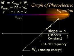 11 photoelectric