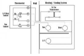 viper 5900 wiring diagram viper alarm 5900 \u2022 wiring diagram viper 5900 replacement remote at Viper 5900 Wiring Diagram