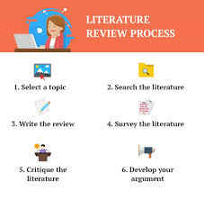 Literature review in research Literature Review Writing Service Nursing  Defining Literature Reviews