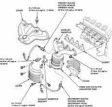Cool honda odyssey oxygen sensor wiring diagram ideas best image