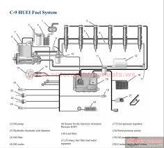 cat c9 huei fuel system auto repair manual forum heavy cat c9 huei fuel system size 0 4mb language english type pdf pages 17