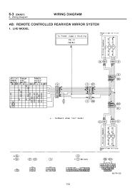 for international heated mirror wiring diagram detailed wiring diagram for international heated mirror wiring diagram wiring diagram 2002 gmc heated mirrors wiring for international heated mirror wiring diagram