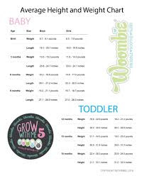 Faqs Woombie Baby Swaddle