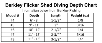 Torpedo Diver Depth Chart 16 Bright Snap Weights Trolling Depth Chart