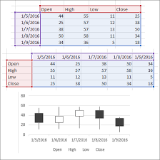 Excel Create A Chart From Selected Range Of Cells Select Data For A Chart Excel
