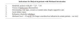 Pharmacology And Toxicology Treatment Of Poisons Methanol