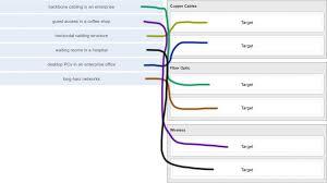Jumlah soal dan waktu sesuai dengan utbk dari ltmpt. Ccna 1 V7 0 Modules 4 7 Exam Answers Ccna6 Com