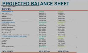 Projected Balance Sheet In Excel Sample Projected Balance Sheet Template Formal Word Templates