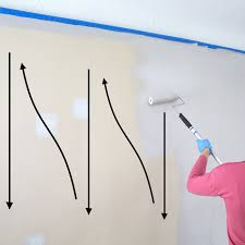 painting a wallHow to Paint a Room