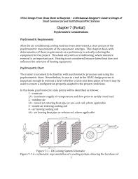 Heat Pipe Design Guide Chapter 7 Psychrometric Considerations
