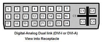 tech stuff monitors displays dvi d dual link