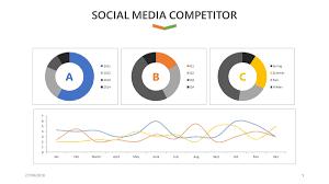 Social Media Pie Chart 2014 Social Media Analysis Free Powerpoint Template