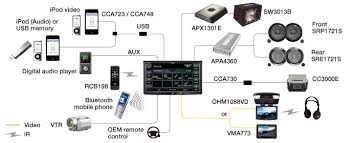 clarion xmd wiring diagram clarion wiring diagrams clarion xmd1 wiring diagram wiring diagram and hernes