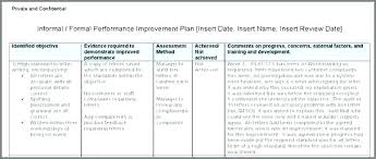 Employee Development Plan Template Download Personal Improvement ...