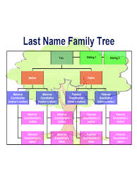 Family Tree Chart Templates Family Tree Template 8 Free Templates In Pdf Word Excel Download
