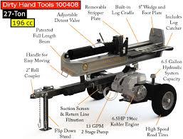 best 22 to 30 ton log splitter complete buying guide dirty hand tools 100408 log splitter diagram