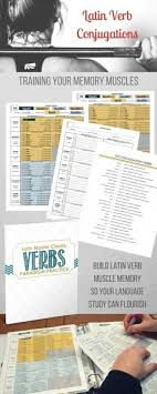 Latin Verb Conjugation Chart How To Easily Memorize Latin Conjugations Classically