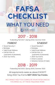 Financial Aid Qualification Income Chart 2018 Financial Aid Home Northwest Mississippi Community College