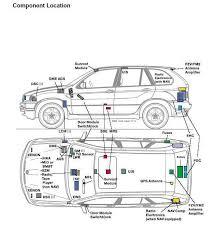 2005 bmw x5 fuse box diagram 2005 range rover hse fuse box diagram 2002 Range Rover Manuals 2005 bmw x5 fuse box diagram 2005 range rover hse fuse box diagram intended for 2004