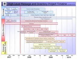 Free Project Timeline Template Free Project Calendarplates Smartsheet Task Timelineplate