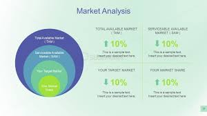 Market Analysis Ppt Diagram Slidemodel