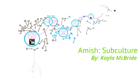 amish subculture by kayla mcbride on prezi