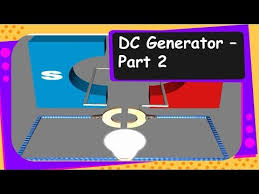 Electric generator how it works Simple Physics How Dc Generator Works Magnetic Effects Of Electric Current Part 14 English Harbor Freight Physics How Dc Generator Works Magnetic Effects Of Electric