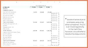 Pro Forma Template Excel Hotel Pro Forma Template Hotel Pro