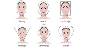 know your face shape to figure out the best makeup tips for you
