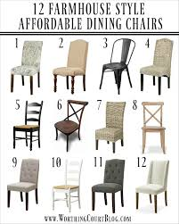 Incredible Dining Chair Style Chart And Name Antique Living