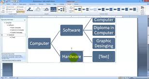 Smart Chart Word How To Use Smart Art Shapes And Chart In Microsoft Word