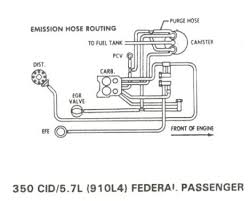 1984 chevy truck headlight switch wiring diagram c10 instrument 1984 chevy truck headlight switch wiring diagram c10 instrument cluster vacuum enthusiast diagrams o e