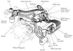2001 ford taurus 3 0l mfi ohv 6cyl repair guides vacuum click image to see an enlarged view