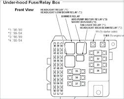 fuse box 2000 acura rl wiring diagram site 2000 acura rl fuse box wiring diagrams best 2000 buick park avenue fuse box 2002 acura