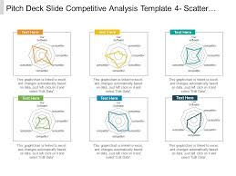 5s Radar Chart Template Pitch Deck Slide Competitive Analysis Template 4 Scatter