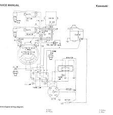 Honda Civic Diagram