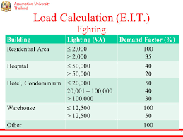 Warehouse Lighting Design Calculator Ee4503 Electrical Systems Design Ppt Download