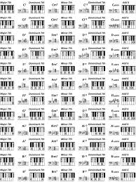 Piano Chord Chart Pianolessons In 2019 Piano Sheet Music