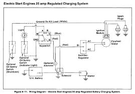 cub cadet fuse diagram wiring library diagram h7 where is the fuse box on a cub cadet lawn mower at Fuse Box On Cub Cadet