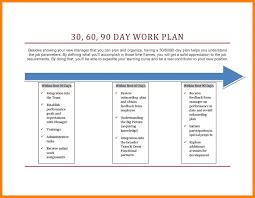 016 Template Ideas Day Plan Word Ulyssesroom