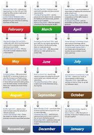 Maximising Seasonal Events For Retailers