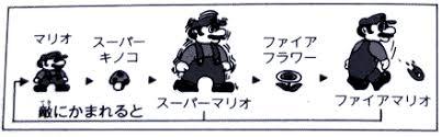 時代を感じるイラスト 消えていくゲームの取扱説明書ファミコン世代が