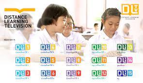 ช่องทางการรับชม DLTV สำหรับการเรียนการสอนทางไกล ผ่านดาวเทียมในพระบรมราชูปถัมภ์